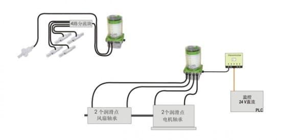 润滑泵系统1