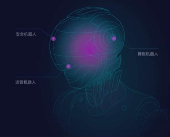 AI人工智能-1